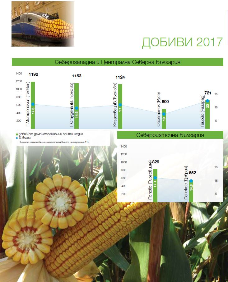Zoan-corn-yields-Syngenta